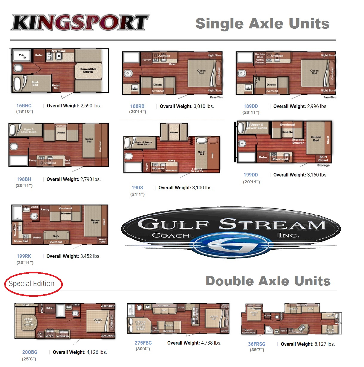 Kingsport Single Axle floor plans