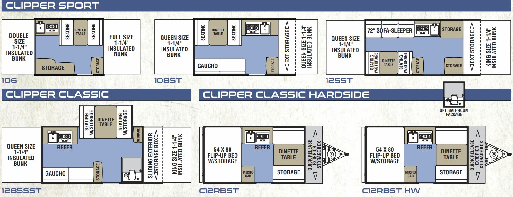Clipper Sport and Classic Layouts
